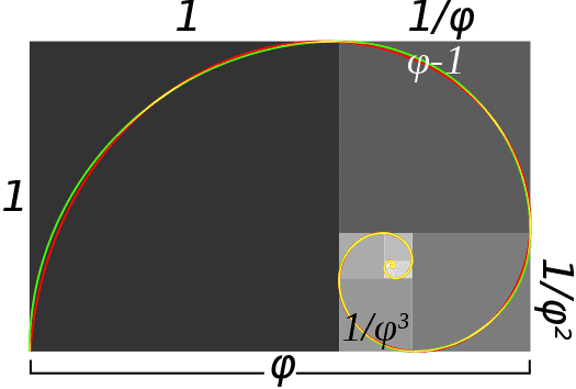 Złoty podział - spirala