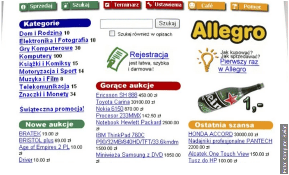 Allegro w 1999 roku
