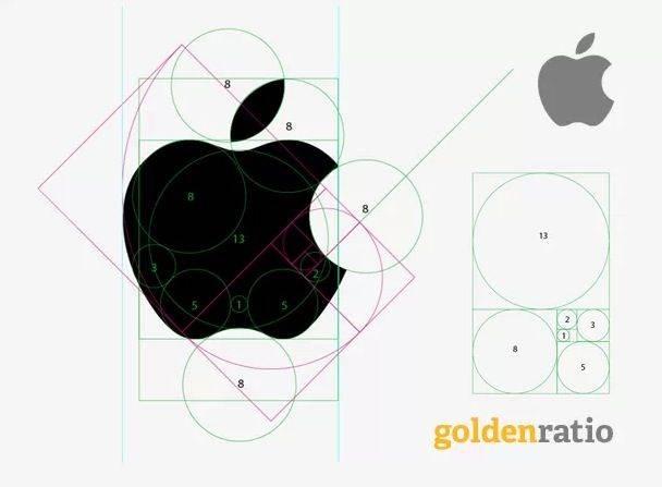 Logo Apple - złoty podział