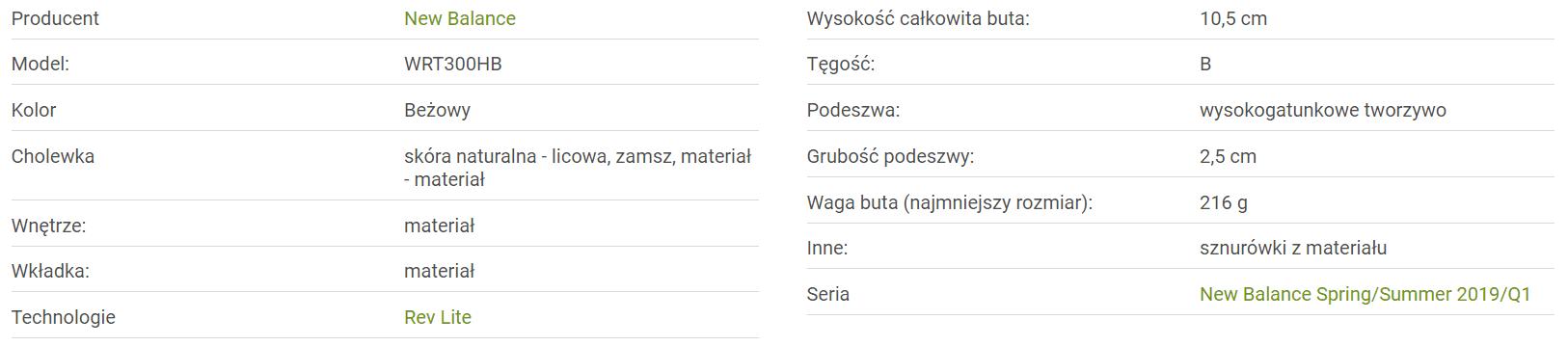 Opis produktu w sklepie internetowym
