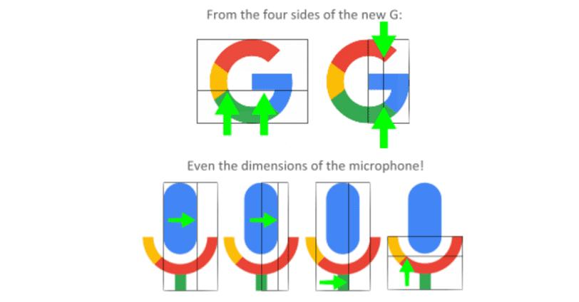 Logo Google - złoty podział