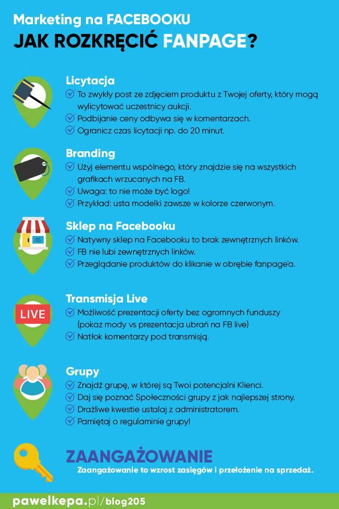 Jak rozkręcić fanpage - infografika - ściąga z marketingu