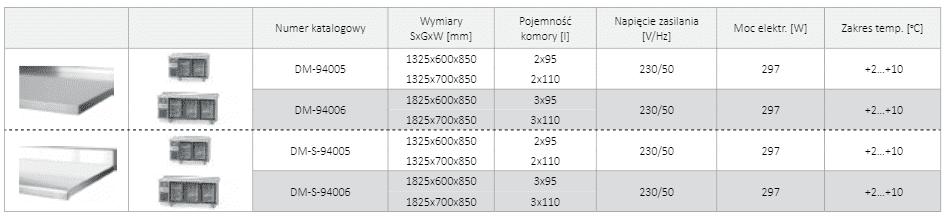 Wycena - parametry oferowanych produktów