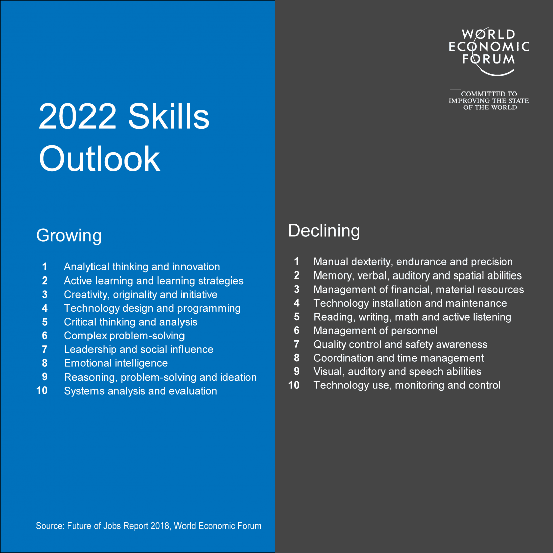 Pomysł na biznes przyszłości - jakie umiejętności będą potrzebne