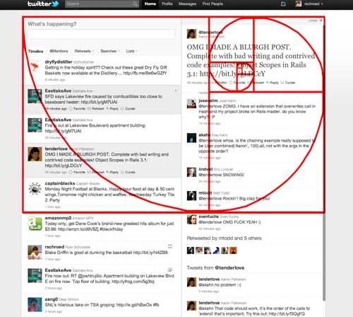 Twitter - złoty podział